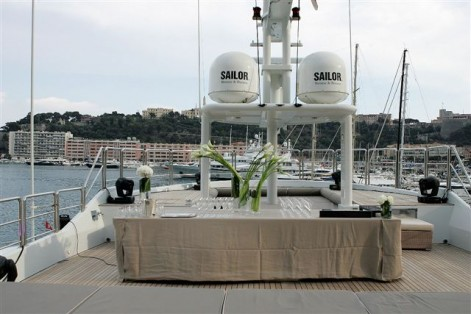 Yacht events in Monaco organization